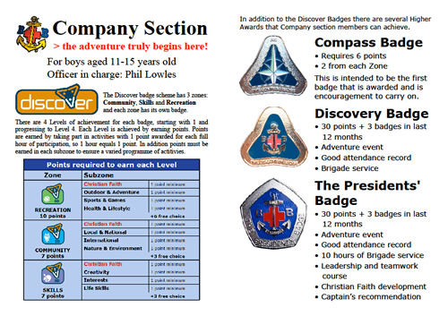 Badgework Guide pages 4 and 5